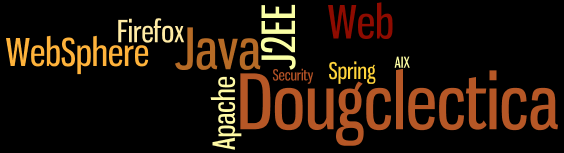 Dougclectica Wordle banner